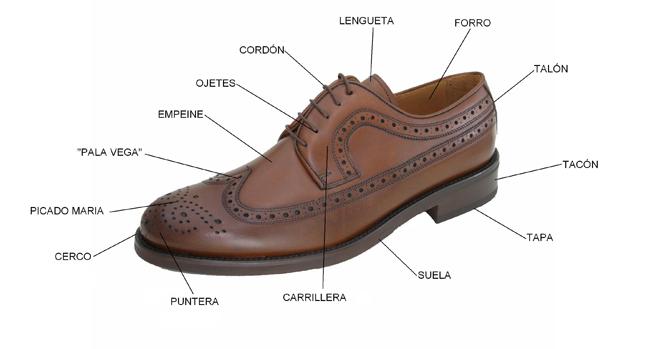Partes de un zapato de hombre